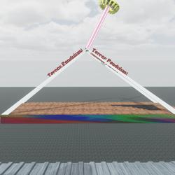 Terror Pendulum (TM)
